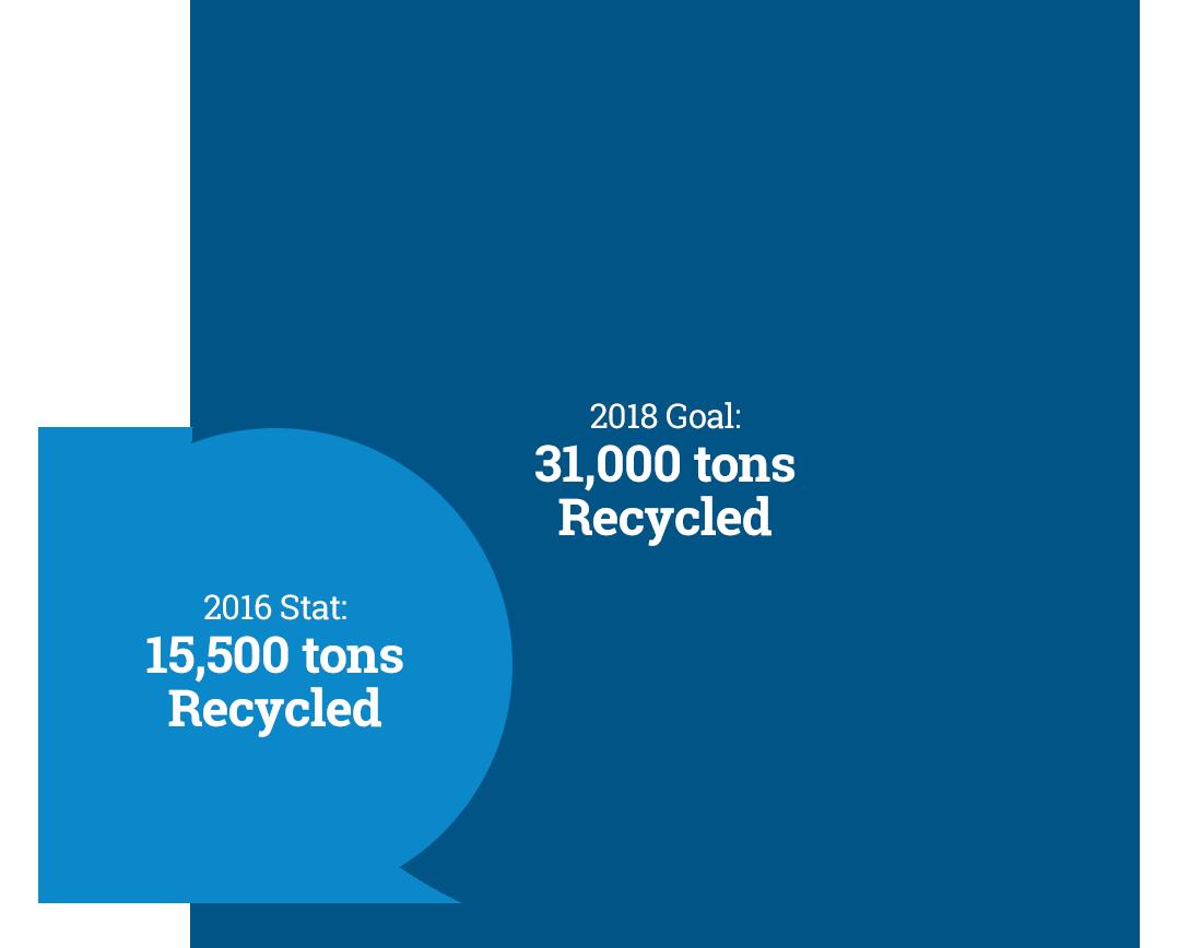 recycling-goals